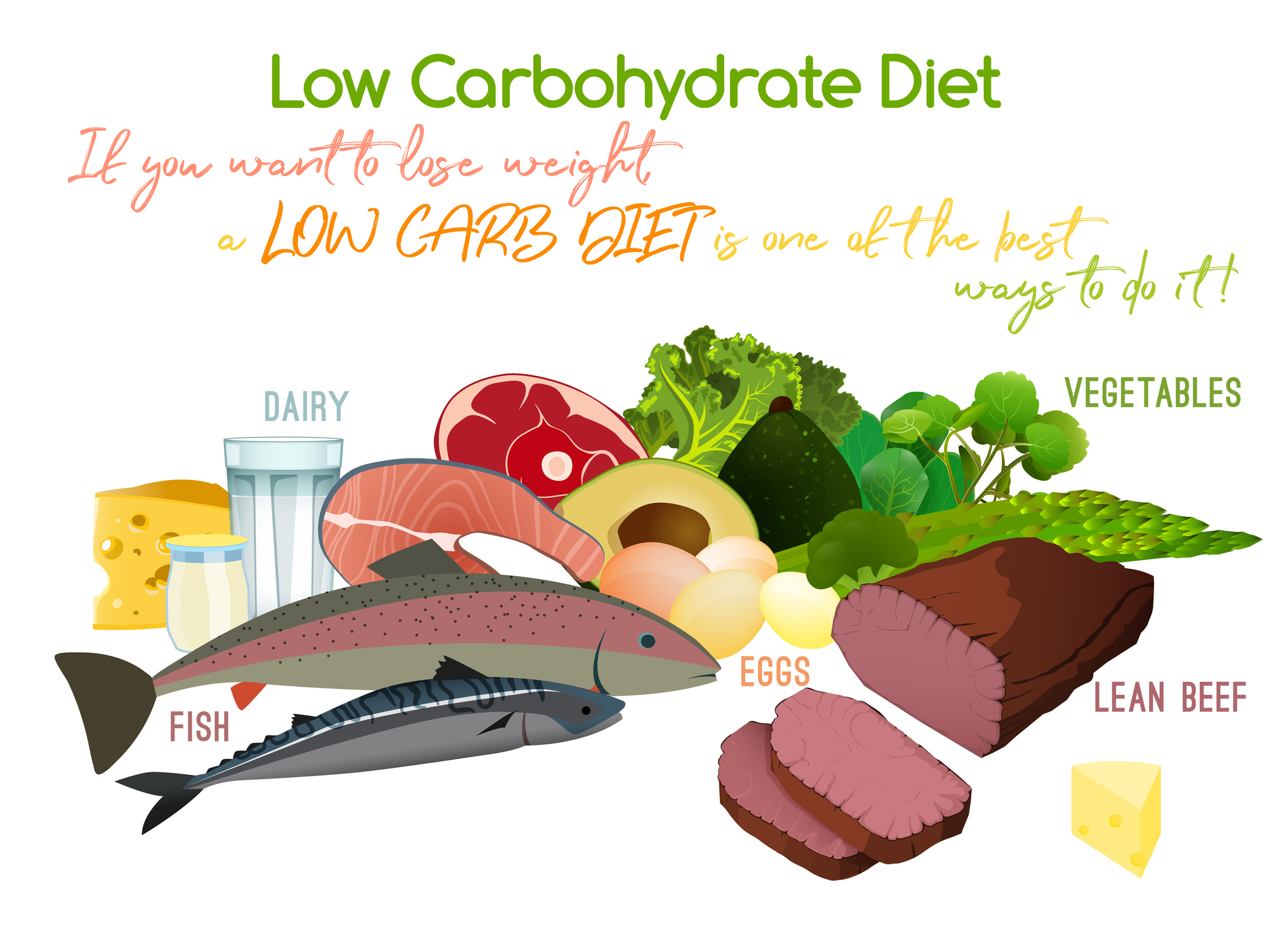 ketogenic-low-carb-diet