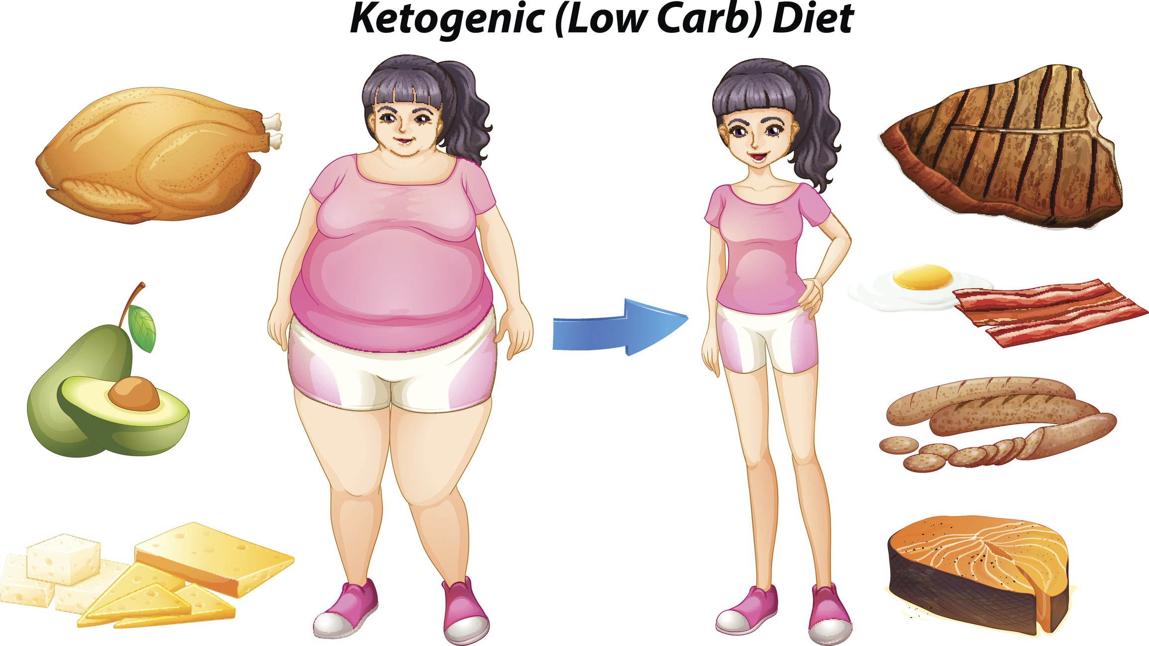 low-carb-diet-effects