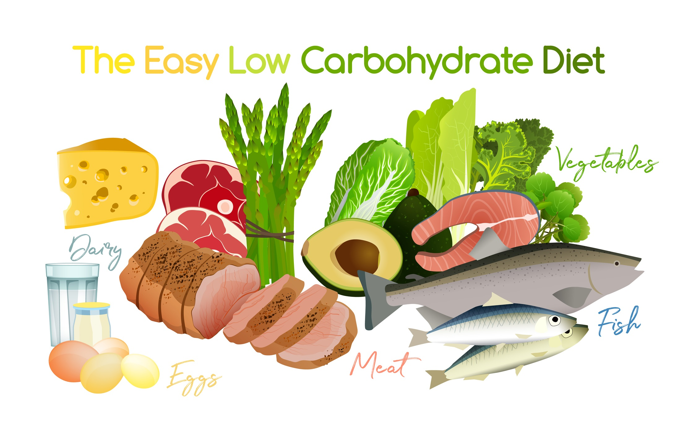 low-carb-diet-foods